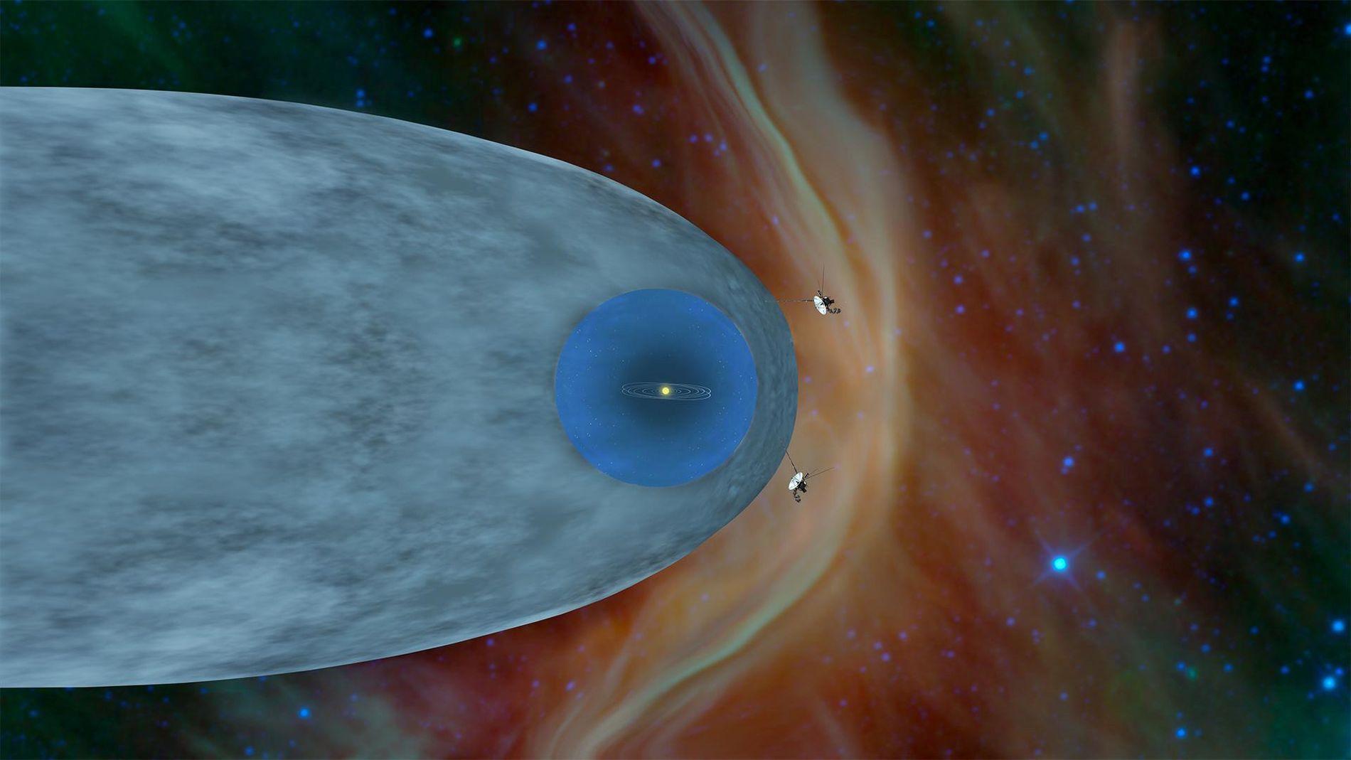 Ilustração mostra a posição das sondas Voyager 1 e Voyager 2 da Nasa fora da heliosfera, uma bolha protetora criada pelo Sol que se estende bem além da órbita de Plutão.