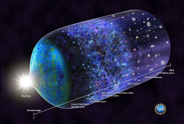 primeiras-estrelas-do-universo-big-bang-linha-do-tempo-do-universo