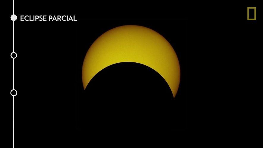 Tudo o que você precisa saber sobre o eclipse solar