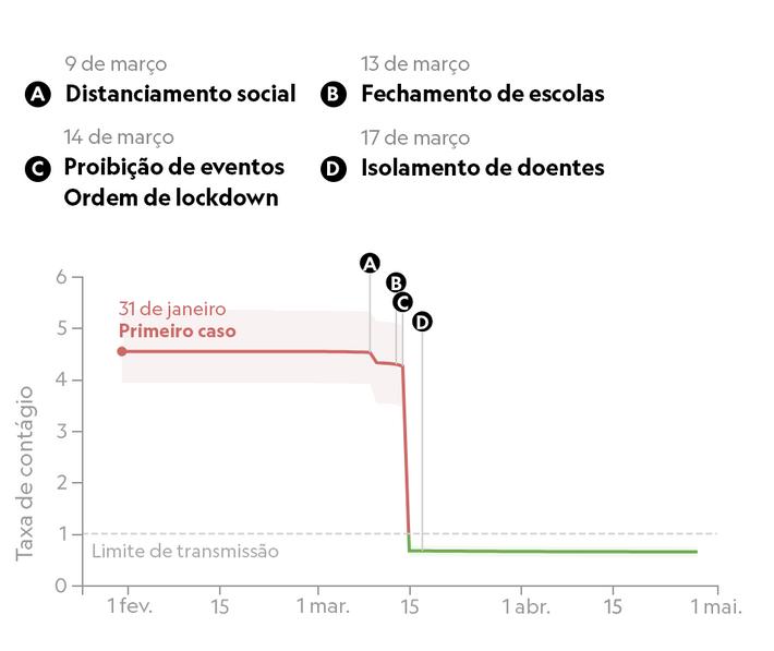 grafico-espanha.png