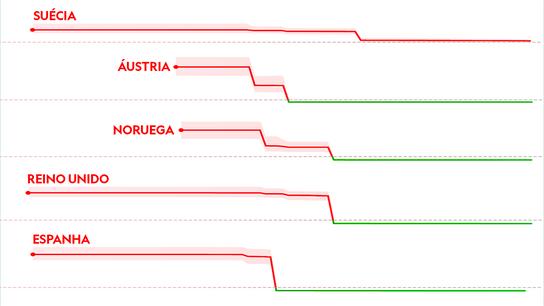 Gráfico países.